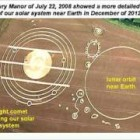 """""""Comet"""" Ison And The Crop Circles Connection"""