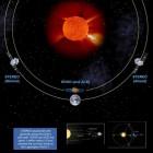 Nibiru Mothership – Large Ufo Fleet Gathering Near Sun ???